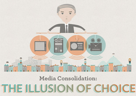 """Graphic of executive playing puppeteer with a television, newspaper, radio, and camera as the puppets broadcasting information to the (in the graphic literally) little people below. At bottom it reads, """"Media Consolidation: THE ILLUSION OF CHOICE"""""""