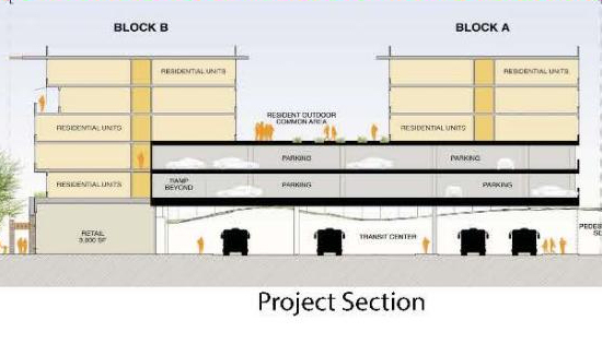 Picture of the Alexander proposal which would preserve many of the functions of the current transit center but at the price of having it all be in a garage with a low ceiling.